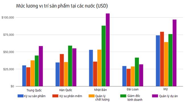 Tại sao smartphone Trung Quốc cấu hình cao giá rẻ? ảnh 2