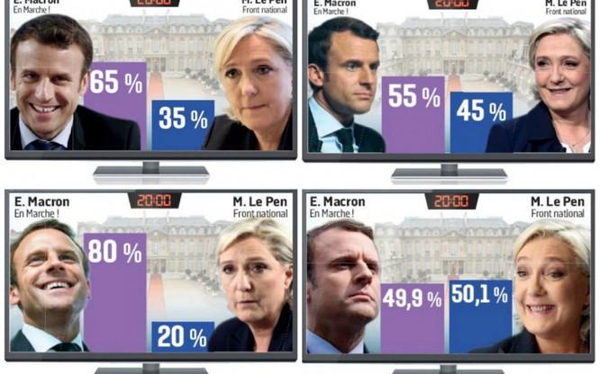 Bầu cử Tổng thống Pháp: Không có bất ngờ! ảnh 3