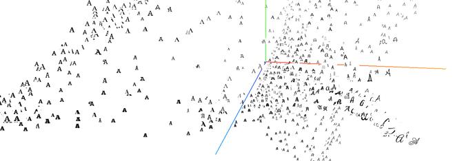 Cách sắp xếp các chữ A dựa trên những đặc điểm chung về vector.