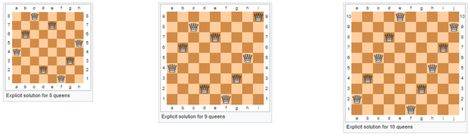 Giải pháp cho bàn cờ 8 Hậu, 9 Hậu và 10 Hậu.