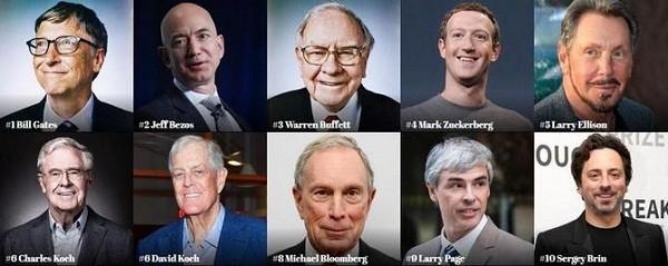 Top 10 tỷ phú giàu nhất.