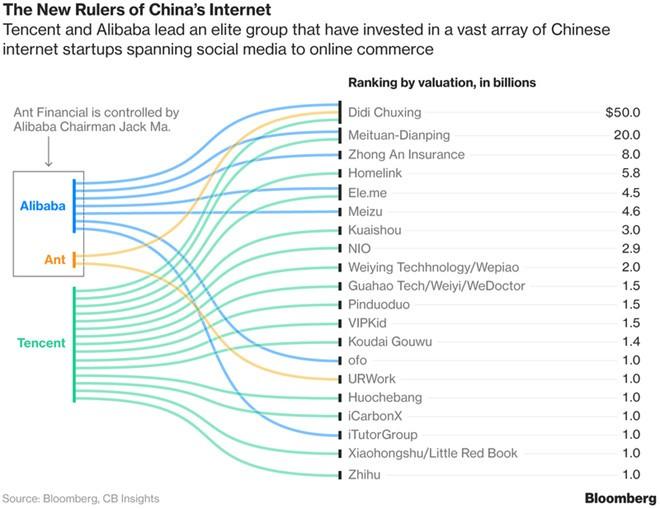 Startup vô danh của Trung Quốc được định giá 30 tỷ USD - 2