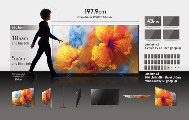 Màn hình lớn: xu hướng của ngành công nghiệp TV