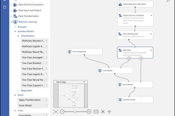 """Microsoft ra mắt công cụ phát triển trí tuệ nhân tạo phong cách """"kéo và thả"""" ảnh 1"""