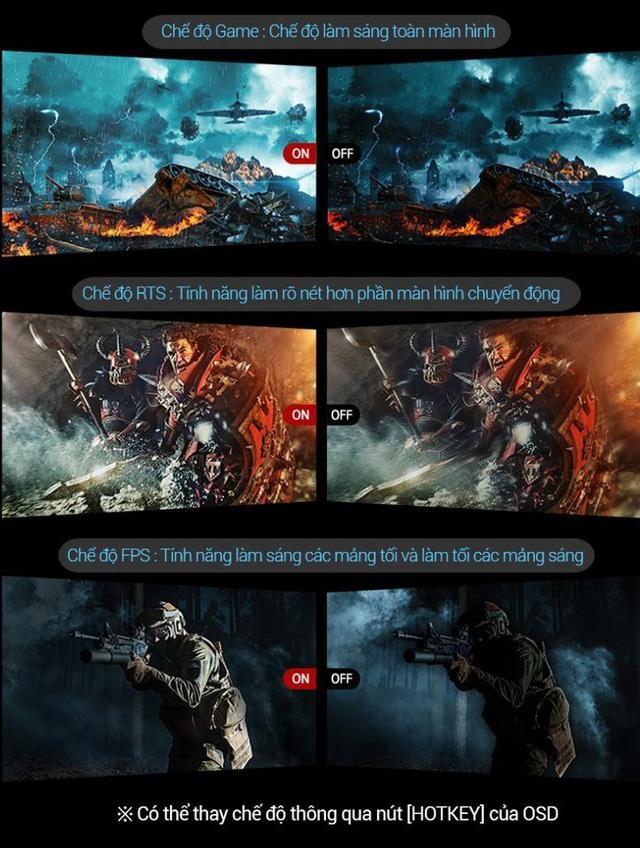Hình ảnh được tối ưu hóa theo tựa game nhờ các chế đô GAME, FPS và RTS