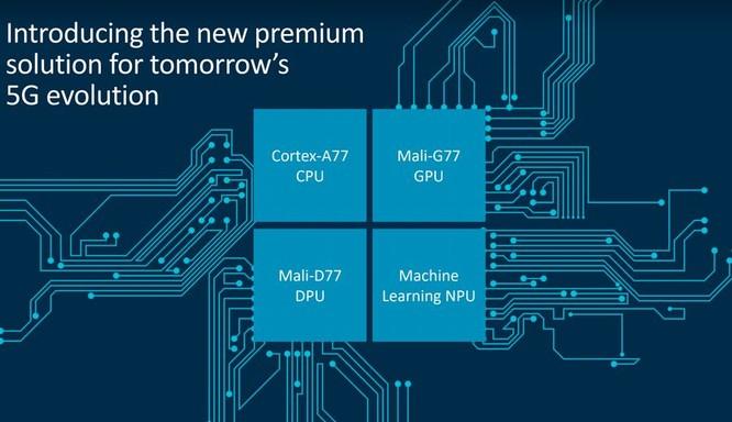 ARM tung ra kiến trúc lõi Cortex-77 và Mali-G77 dành cho những chiếc smartphone cao cấp ảnh 4