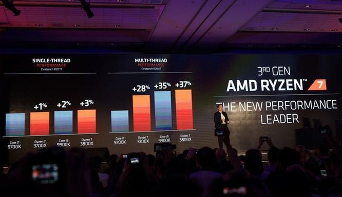 AMD gây sốt khi giới thiệu Ryzen 9: CPU 12 nhân, PCIe 4.0, giá 499 USD ảnh 6