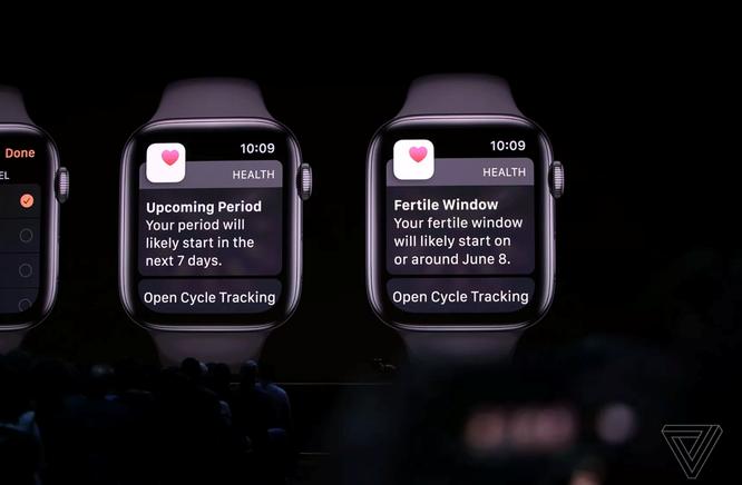 6 cập nhật mặt đồng hồ và App Store cho Apple Watch ảnh 3