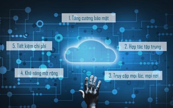 3 add-on tăng cường sức mạnh Cloud Server giúp doanh nghiệp đẩy nhanh tốc độ bứt phá ảnh 2