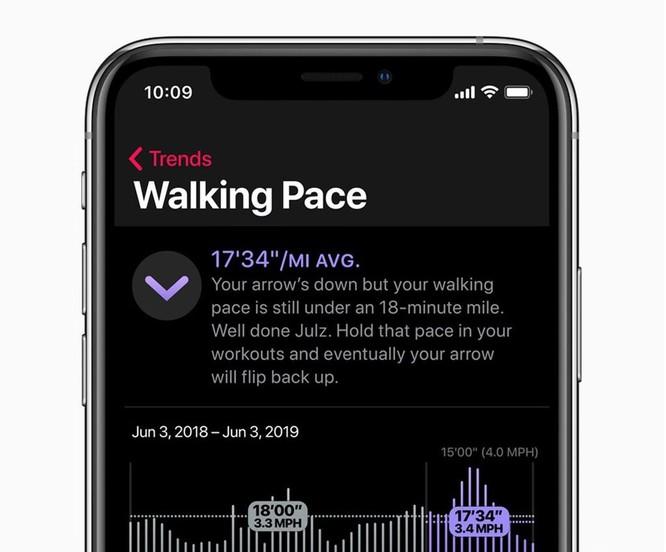 8 tính năng tốt nhất sắp có trên Apple Watch ảnh 2