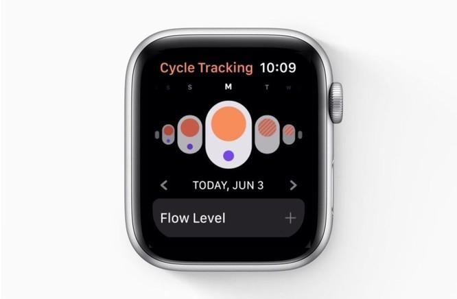 8 tính năng tốt nhất sắp có trên Apple Watch ảnh 6