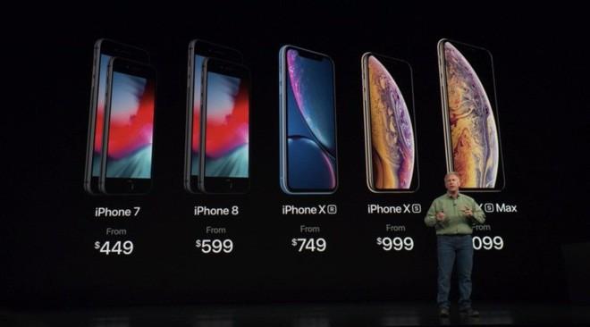 Tính theo mặt bằng chung, quả thật người dùng iPhone dư dả hơn.
