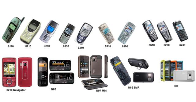 Top 4 thương hiệu điện thoại bị khai tử đáng tiếc: Nokia vẫn xếp sau 1 huyền thoại ảnh 6