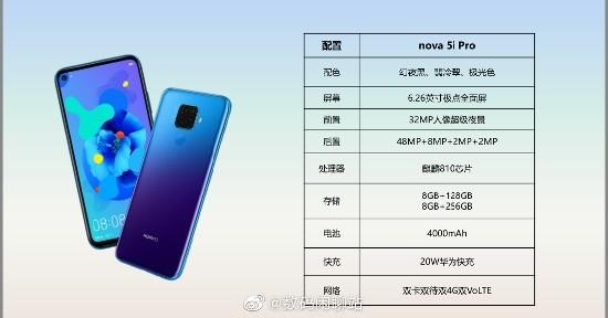 Huawei Nova 5i Pro lộ diện: Tầm trung với cấu hình cực khủng ảnh 2