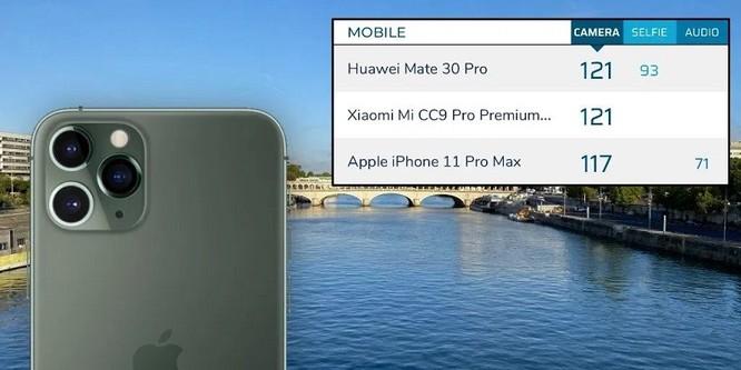 iPhone 11 Pro Max, DxOMark, điểm dxomark, camera, điểm camera,