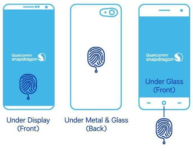 Apple sẽ mang Touch ID trở lại với cảm biến vân tay siêu âm dưới màn hình trên iPhone 2020 - Ảnh 2.