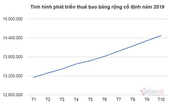 Tên miền '.vn' được đăng ký sử dụng nhiều nhất khu vực Đông Nam Á