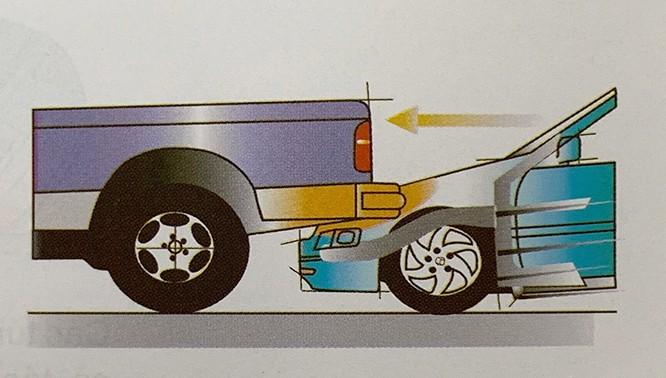 Những kiểu va chạm ôtô khiến túi khí không bung ảnh 7