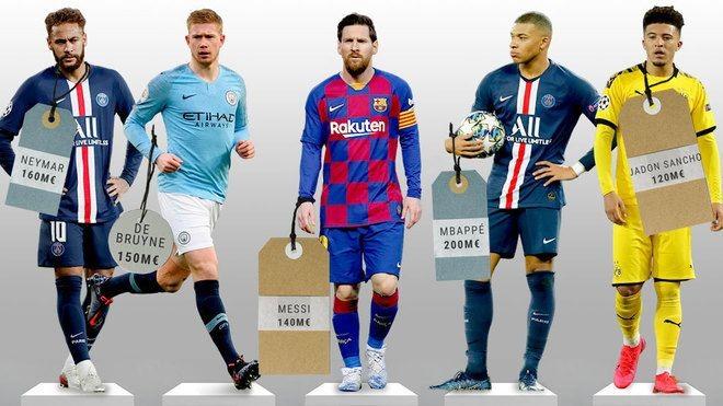 Messi xuống giá, hiện chỉ đứng thứ 8 trong danh sách 10 cầu thủ đắt giá nhất thế giới, theo định giá của transfermarkt. (Nguồn: Marca)