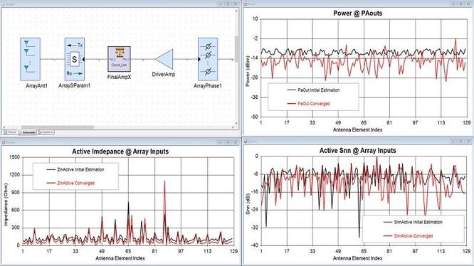 Ra mắt phần mềm tích hợp hiệu năng thiết kế chip 5G ảnh 2