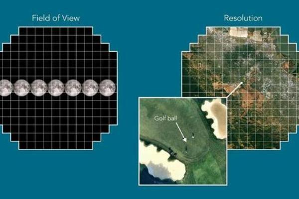 Máy ảnh lớn nhất thế giới chụp rõ quả bóng golf cách 24 km ảnh 2