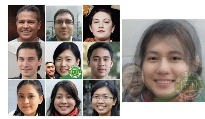 Các tài khoản này sử dụng công cụ AI để tạo ra những khuôn mặt mới (bên trái). Khi chồng các ảnh vào nhau, có thể thấy mắt của mọi ảnh ở cùng vị trí, dấu hiệu cho thấy chúng là ảnh tạo ra bằng máy chứ không phải ảnh thật. Ảnh: Graphika.