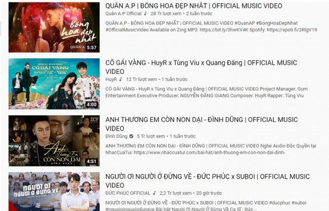 Top Trending của Youtube có nhiều sản phẩm không có độ lan tỏa dù sở hữu lượt xem cực cao