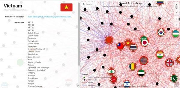 Việt Nam nằm trong tầm ngắm của 32 nhóm hacker quốc tế (Nguồn dữ liệu: NCSC)