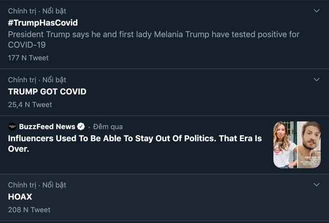 """Các từ khóa liên quan cũng trở thành trào lưu, như #TrumpHasCovid (Trump nhiễm Covid-19). Các từ khóa liên quan đến ông Trump và Covid cũng được lặp đi lặp lại trên mạng xã hội, bao gồm: #bleach (thuốc tẩy, chỉ hợp chất Hydroxychloroquine được nhiều người coi như thuốc chữa bệnh sau lời khẳng định của ông Trump), #FLOTUS (Đệ nhất phu nhân, chỉ bà Melanie Trump) hay #Hoax (trò lừa, từ từng được ông Trump dùng để mô tả đại dịch). Theo số liệu của Google Trends, số liệu cho thấy lượt tìm kiếm thông tin về tổng thống Trump và Covid-19 đạt mức cao nhất trong 7 ngày qua tại Mỹ. Trong đó, từ khóa """"Trump positive for covid"""" và """"Trump covid positive"""" được đánh giá là tăng đột biến. Các từ khóa liên quan khác như """"Trump test positive for covid"""" tăng đến 4.800% so với trước đây. Các từ khóa liên quan đến"""