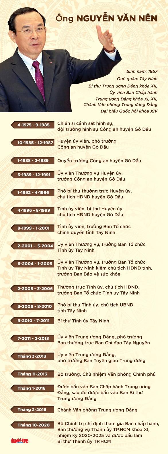 Đại biểu Nguyễn Văn Nên chuyển về Đoàn đại biểu Quốc hội TP.HCM ảnh 2
