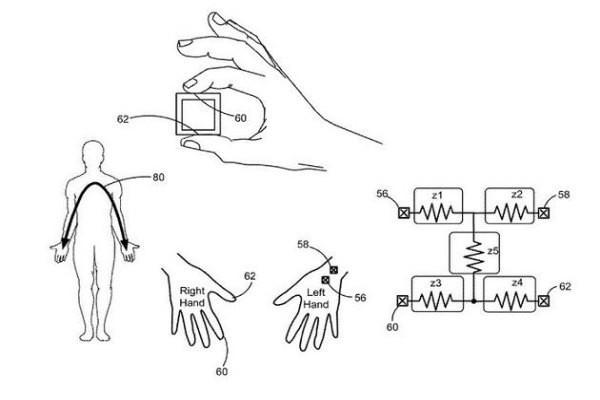 Apple sẽ biến Apple Watch thành máy đo huyết áp? ảnh 2
