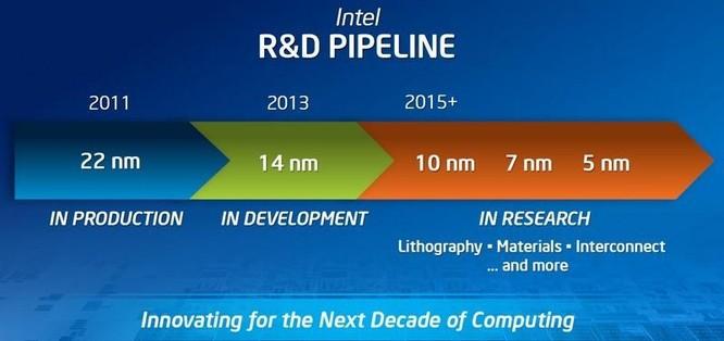 Tại sao CEO Intel phải xin từ chức? ảnh 1