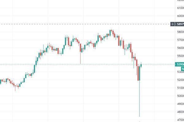 Giá Bitcoin giảm sốc sau phát ngôn gây bão của Bill Gates ảnh 1