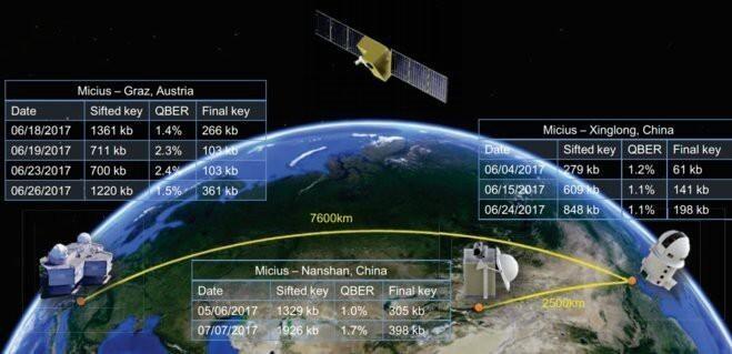 Trung Quốc muốn thành cường quốc lượng tử ảnh 2