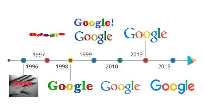 Những lần đổi logo hài hước của các hãng công nghệ ảnh 3