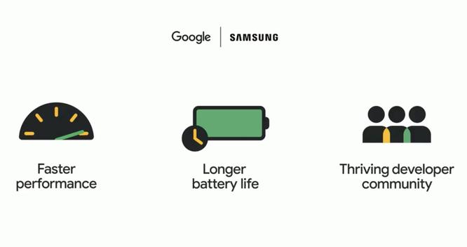 Samsung hợp tác cùng Google phát triển WearOS ảnh 1
