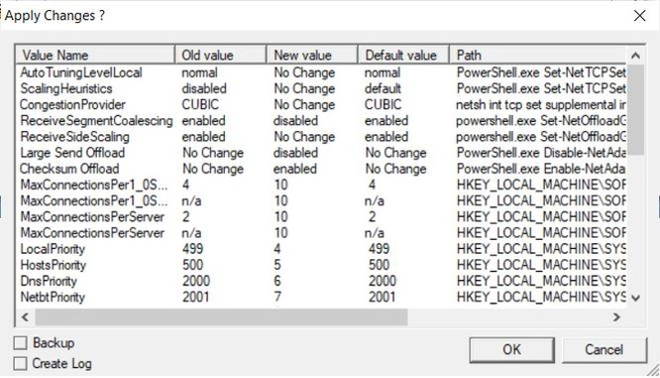 Thủ thuật tối ưu để cải thiện tốc độ kết nối Internet trên Windows ảnh 5