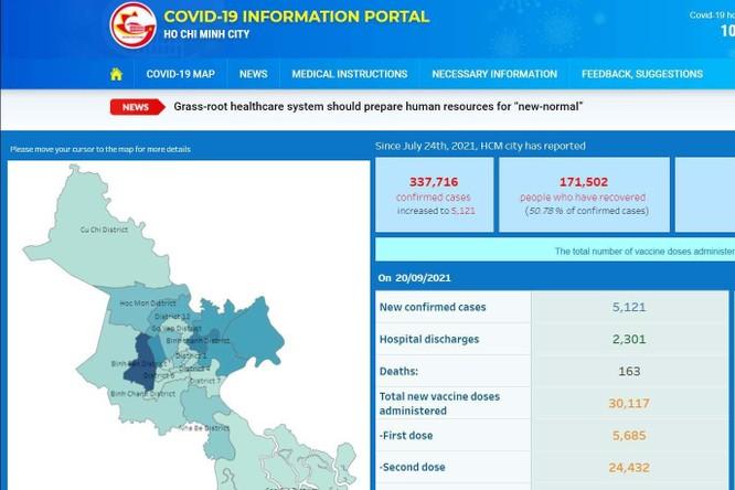 Cổng thông tin Covid-19 TP.HCM cung cấp bản tin về dịch cho người nước ngoài ảnh 1