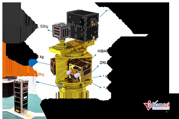 Hoãn phóng vệ tinh NanoDragon của Việt Nam ngay trước giờ G ảnh 2