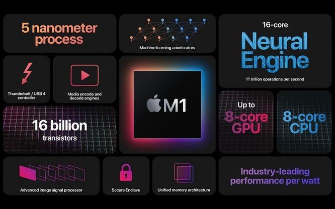 Chia tay Intel, Apple ra mắt máy chip tự thiết kế ảnh 1