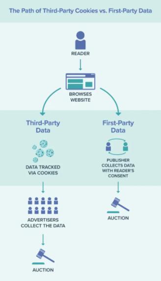 Các cơ quan báo chí, truyền thông có thể khai thác gì từ dữ liệu chính chủ? ảnh 1