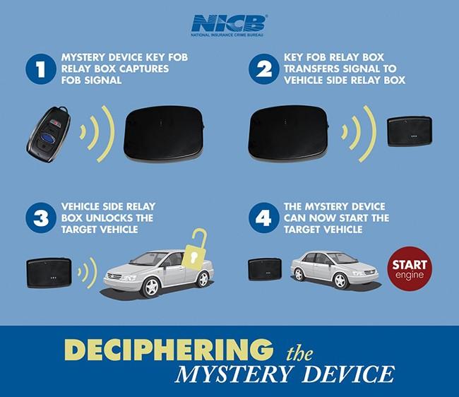 Cảnh báo, xuất hiện, công nghệ mới, trộm xe ô tô, khởi động, bằng nút bấm, VietTimes