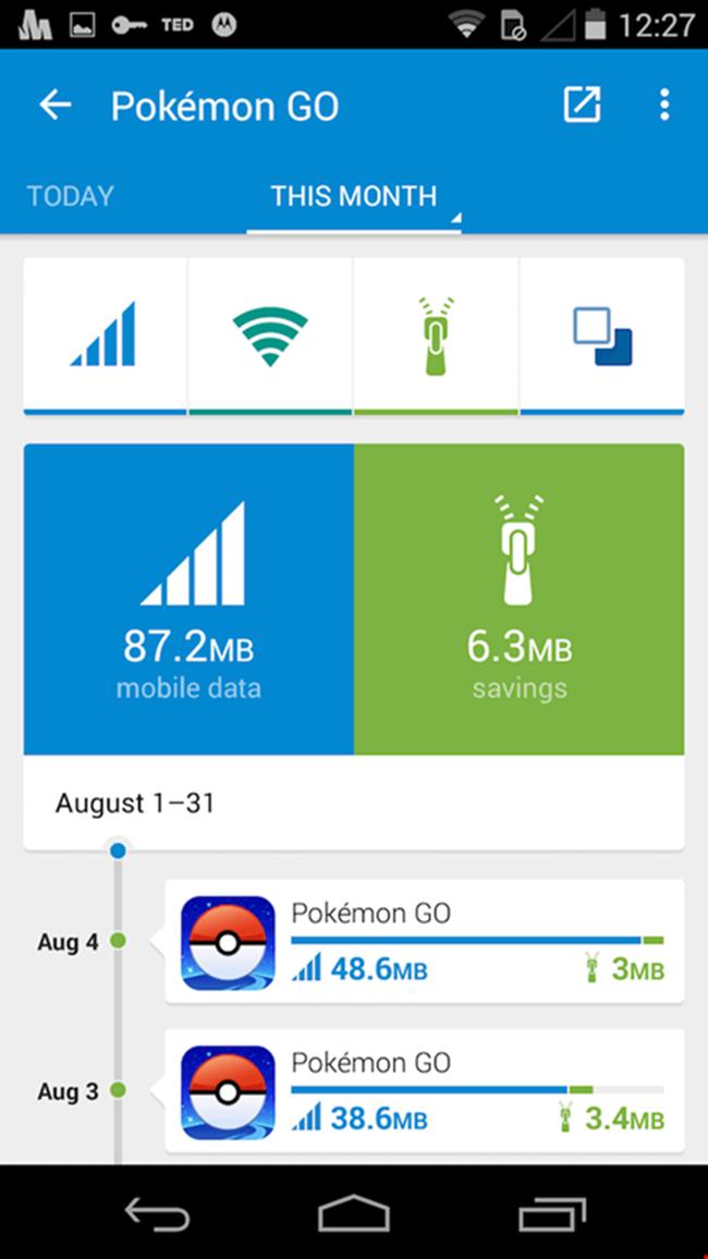 VietTimes, Opera Max, cung cấp miễn phí, Google Play, tiết kiệm 3G, lướt Facebook, chơi game.