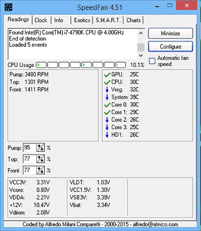 3 ứng dụng kiểm tra nhiệt độ máy tính ảnh 3