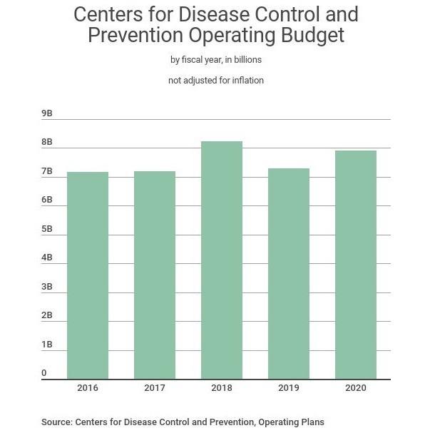Truyền thông Mỹ trong Cơn lốc tin giả về đại dịch Covid-19 ảnh 4