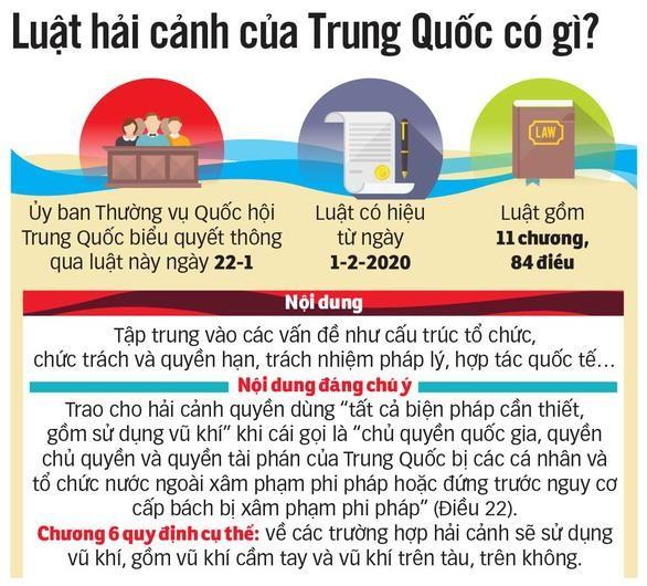 """Luật Hải cảnh (Kỳ 2): Đòn """"nắn gân"""" mới của Bắc Kinh về phản ứng của Mỹ-ASEAN ở Biển Đông ảnh 2"""