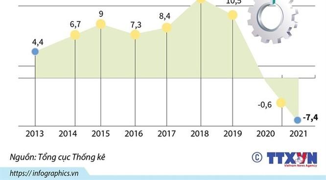 """Kinh tế Việt Nam trước """"cú sốc"""" Covid-19 ảnh 1"""