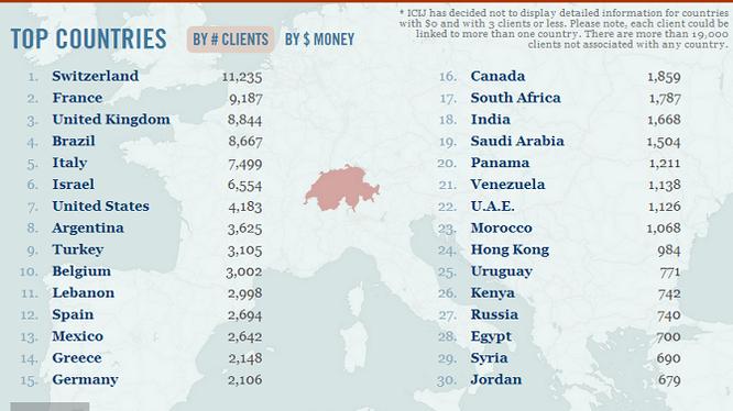 26 khách hàng Việt Nam tại ngân hàng HSBC Thụy Sĩ bị tiết lộ ảnh 4