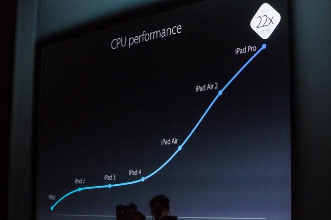 Apple chính thức trình làng iPad Pro ảnh 3