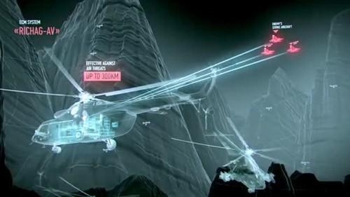 Nga khống chế chiến trường Syria bằng 3 lớp trinh sát-phòng thủ ảnh 2